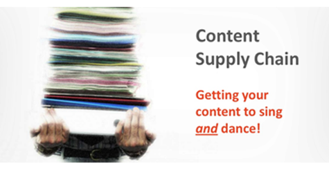 Content Supply Chain
