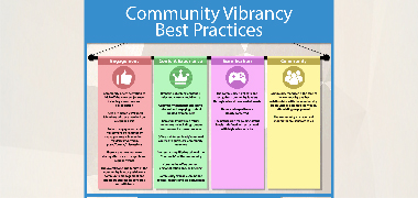 Community Vibrancy: Best Practices and Big Misses