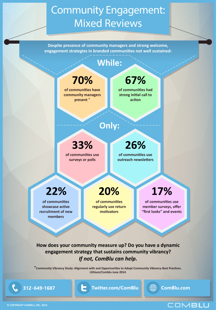 Community-Engagement-Infographic-by-ComBlu
